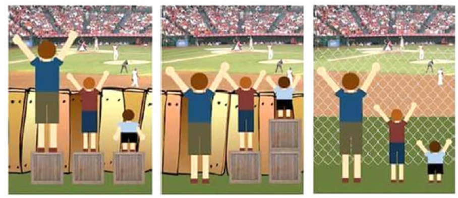 In the left frame of the picture three persons are standing behind the wooden boundary wall watching a baseball match. All the persons are of different heights but they have each been given a box (of same height) to stand on so that they can look beyond the wall. In the middle frame, the tallest person has no box because even without a box, he can watch the match. A less taller person has been given a box to enable him to see beyond the wooden wall. The third person, the smallest among them, has been given two boxes to make up for the height and now he can also watch the match. In the right frame, instead of giving them boxes, the wooden wall is replaced by a net. Nobody needs a box to stand on. All the three persons can enjoy the match now.